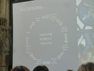 Increasing audience diversity presentation